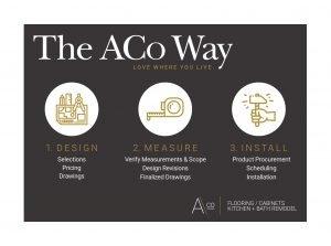 The ACo Way